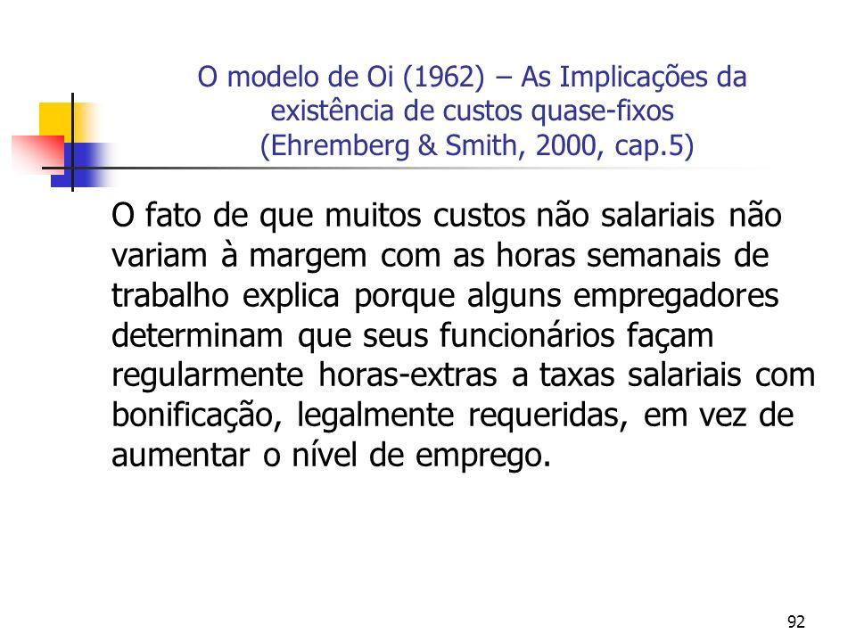 92 O modelo de Oi (1962) – As Implicações da existência de custos quase-fixos (Ehremberg & Smith, 2000, cap.5) O fato de que muitos custos não salaria