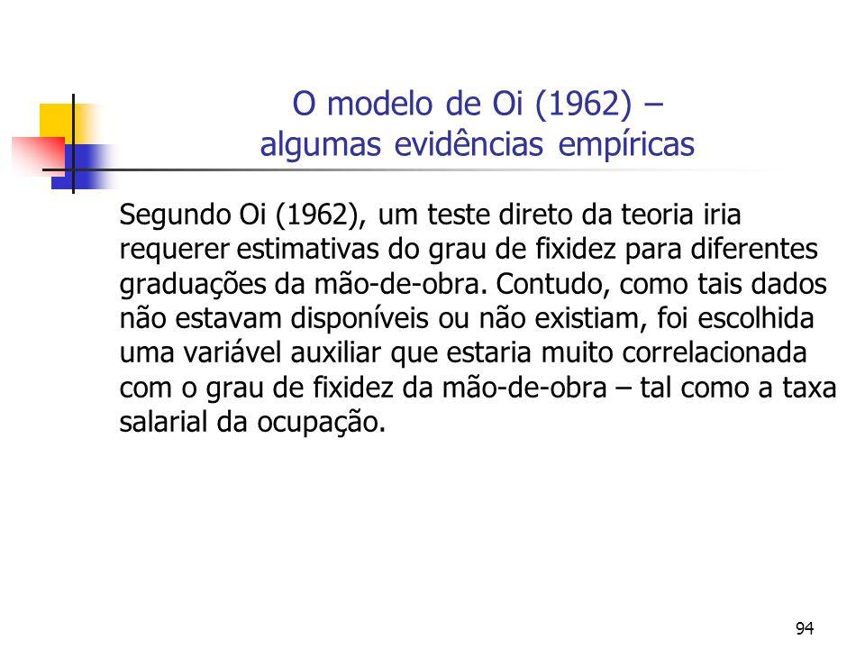 94 O modelo de Oi (1962) – algumas evidências empíricas Segundo Oi (1962), um teste direto da teoria iria requerer estimativas do grau de fixidez para