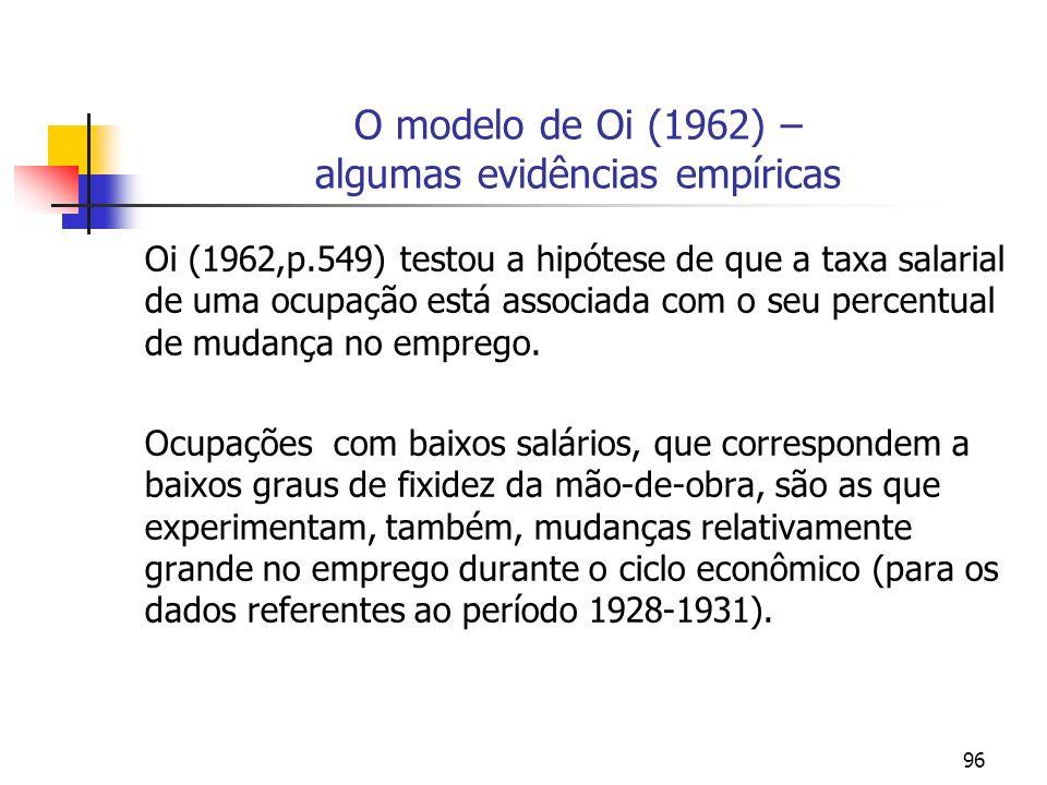 96 O modelo de Oi (1962) – algumas evidências empíricas Oi (1962,p.549) testou a hipótese de que a taxa salarial de uma ocupação está associada com o