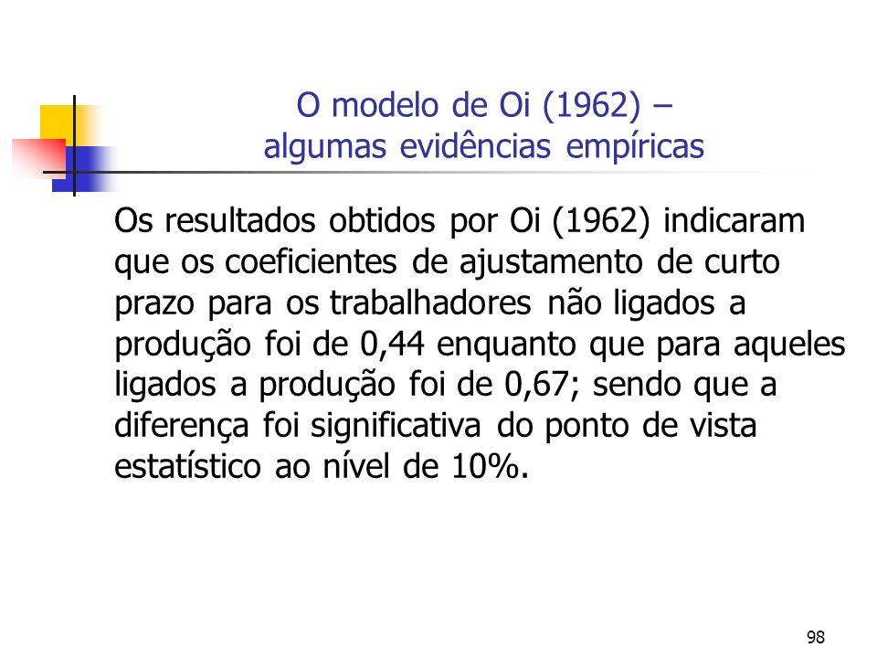 98 O modelo de Oi (1962) – algumas evidências empíricas Os resultados obtidos por Oi (1962) indicaram que os coeficientes de ajustamento de curto praz