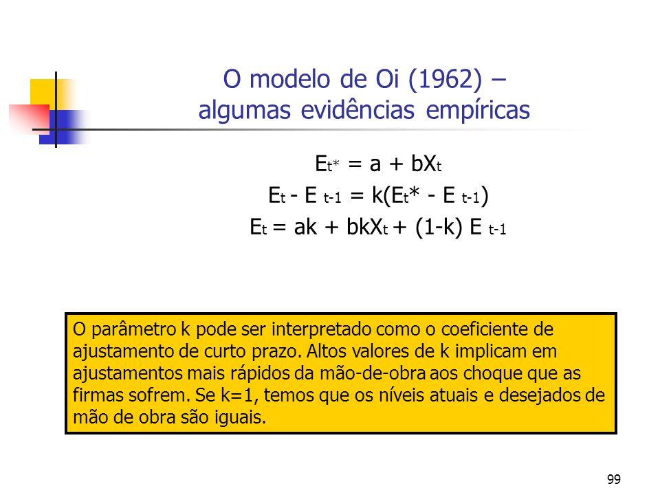 99 O modelo de Oi (1962) – algumas evidências empíricas E t* = a + bX t E t - E t-1 = k(E t * - E t-1 ) E t = ak + bkX t + (1-k) E t-1 O parâmetro k p