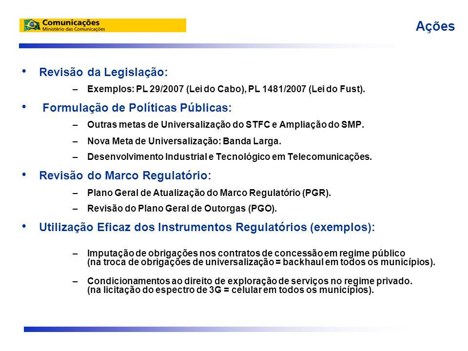 Revisão da Legislação: –Exemplos: PL 29/2007 (Lei do Cabo), PL 1481/2007 (Lei do Fust). Formulação de Políticas Públicas: –Outras metas de Universaliz