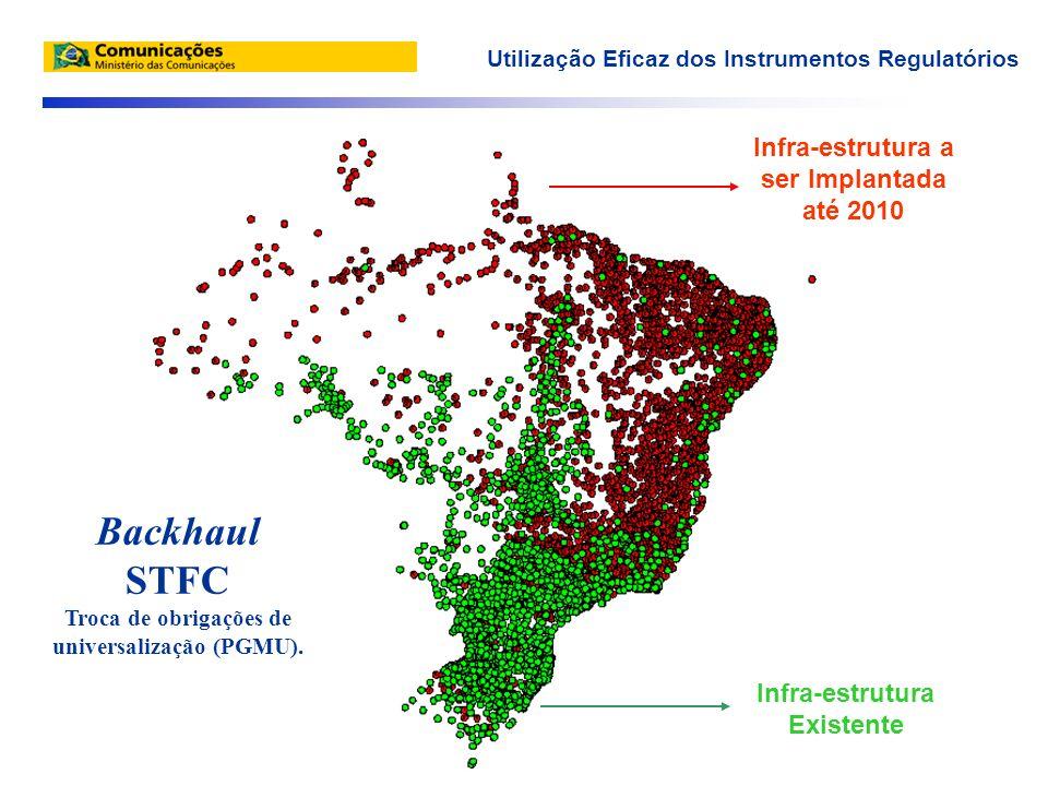 Infra-estrutura a ser Implantada até 2010 Infra-estrutura Existente Utilização Eficaz dos Instrumentos Regulatórios Backhaul STFC Troca de obrigações de universalização (PGMU).
