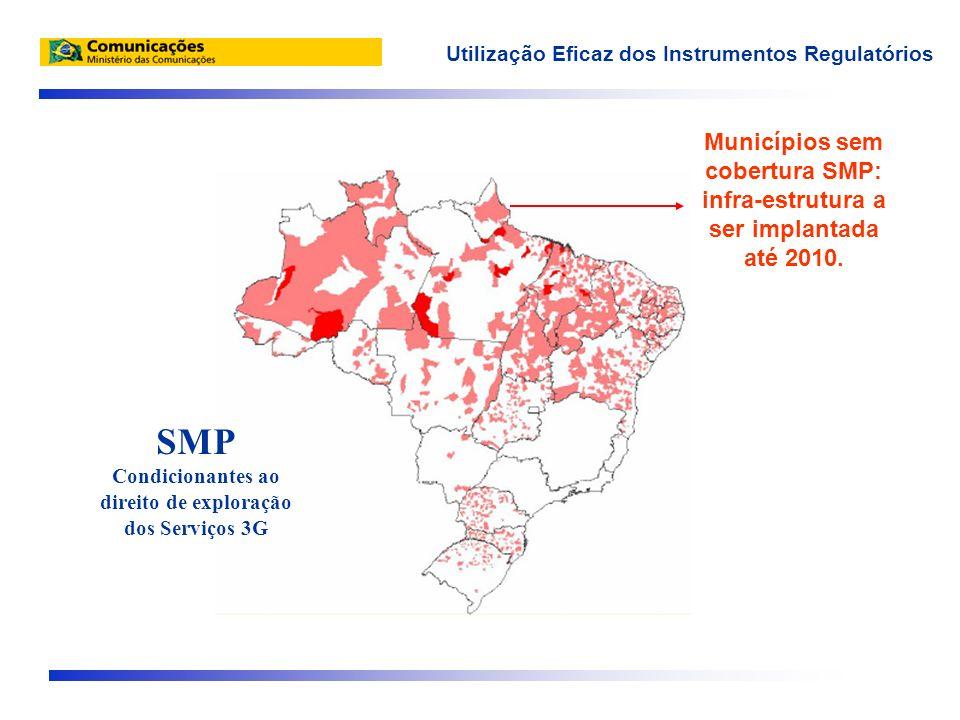 Municípios sem cobertura SMP: infra-estrutura a ser implantada até 2010. Utilização Eficaz dos Instrumentos Regulatórios SMP Condicionantes ao direito