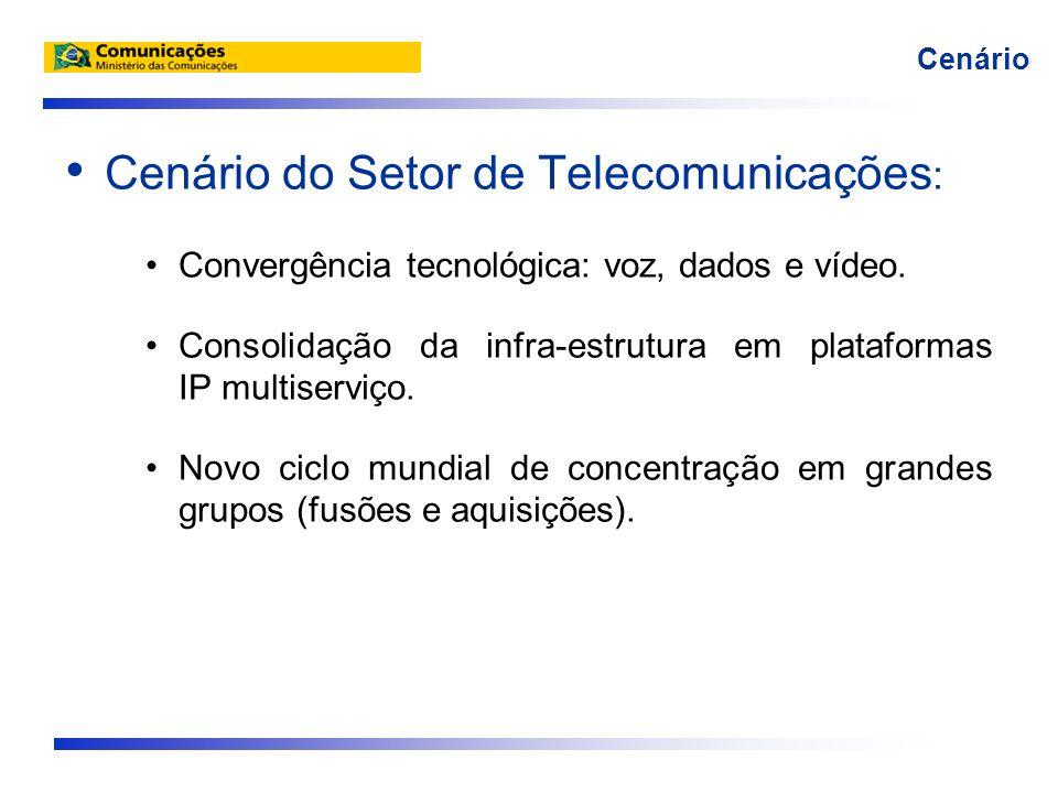 Cenário do Setor de Telecomunicações : Convergência tecnológica: voz, dados e vídeo. Consolidação da infra-estrutura em plataformas IP multiserviço. N