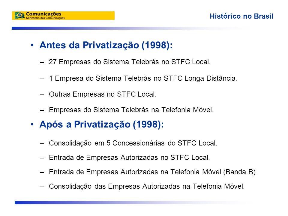 Antes da Privatização (1998): –27 Empresas do Sistema Telebrás no STFC Local. –1 Empresa do Sistema Telebrás no STFC Longa Distância. –Outras Empresas
