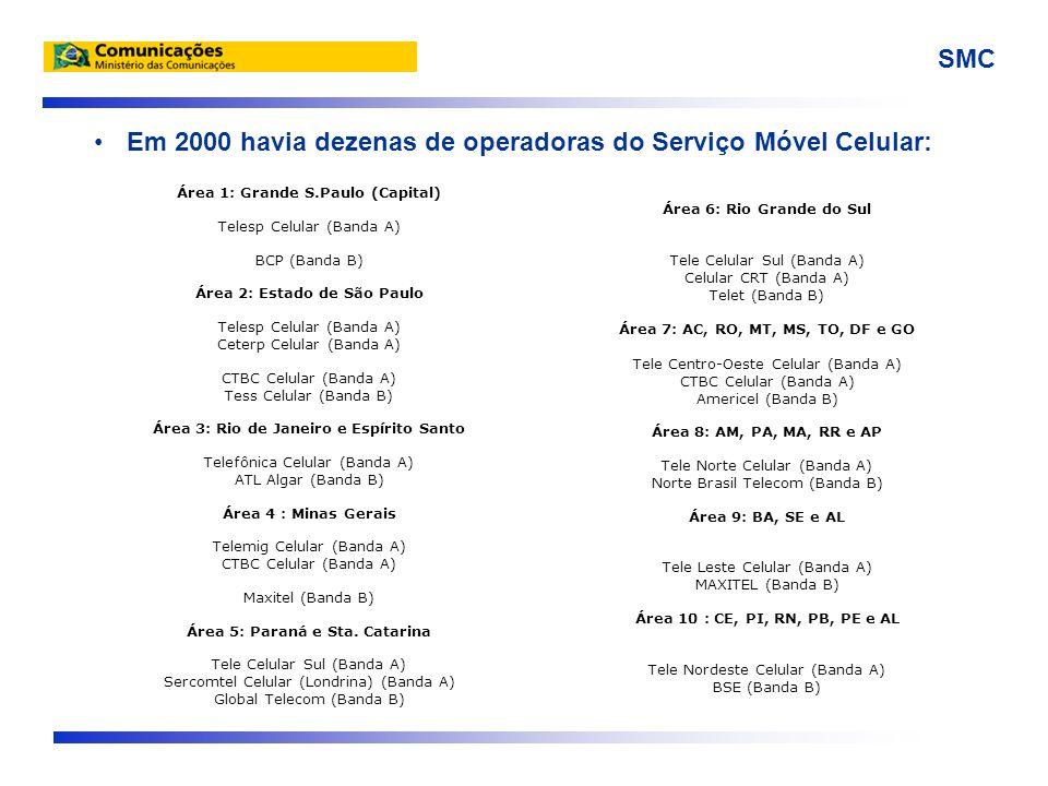Área 1: Grande S.Paulo (Capital) Telesp Celular (Banda A) BCP (Banda B) Área 2: Estado de São Paulo Telesp Celular (Banda A) Ceterp Celular (Banda A) CTBC Celular (Banda A) Tess Celular (Banda B) Área 3: Rio de Janeiro e Espírito Santo Telefônica Celular (Banda A) ATL Algar (Banda B) Área 4 : Minas Gerais Telemig Celular (Banda A) CTBC Celular (Banda A) Maxitel (Banda B) Área 5: Paraná e Sta.