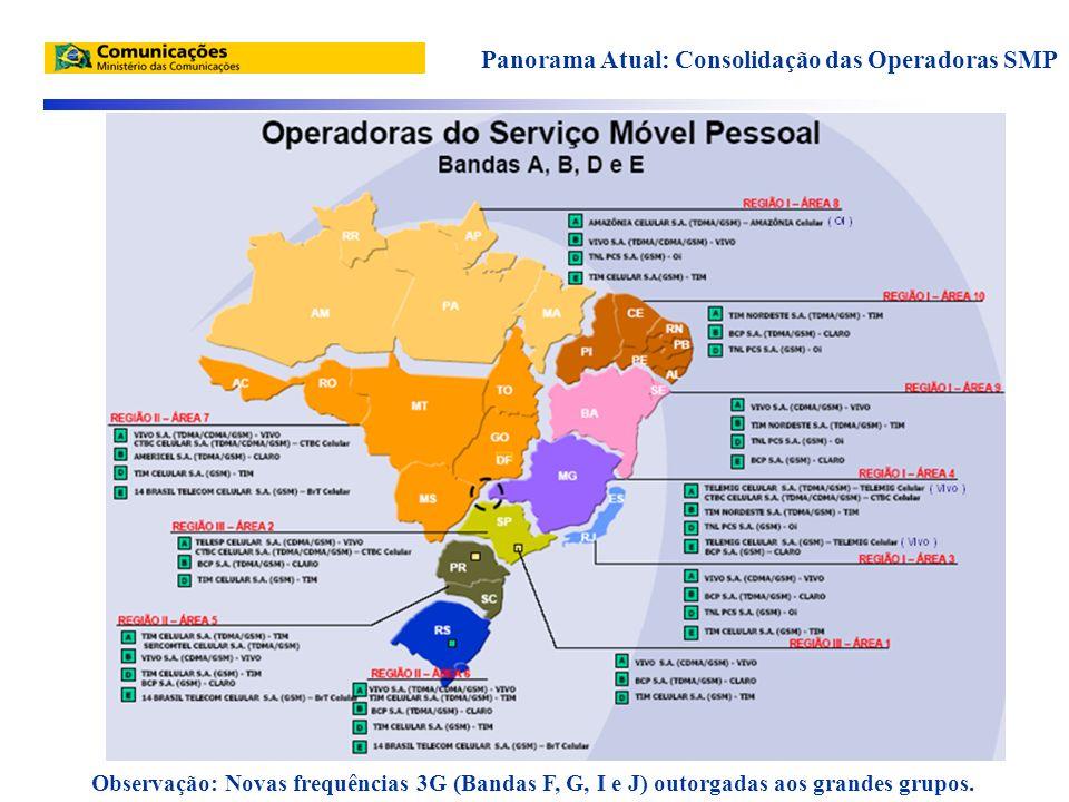 Panorama Atual: Consolidação das Operadoras SMP Observação: Novas frequências 3G (Bandas F, G, I e J) outorgadas aos grandes grupos.