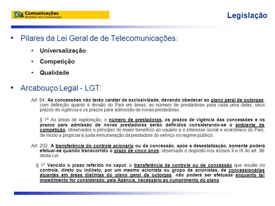 Pilares da Lei Geral de de Telecomunicações : Universalização Competição Qualidade Arcabouço Legal - LGT: Art.