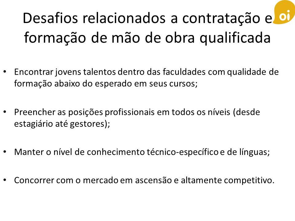 Desafios relacionados a contratação e formação de mão de obra qualificada Encontrar jovens talentos dentro das faculdades com qualidade de formação ab