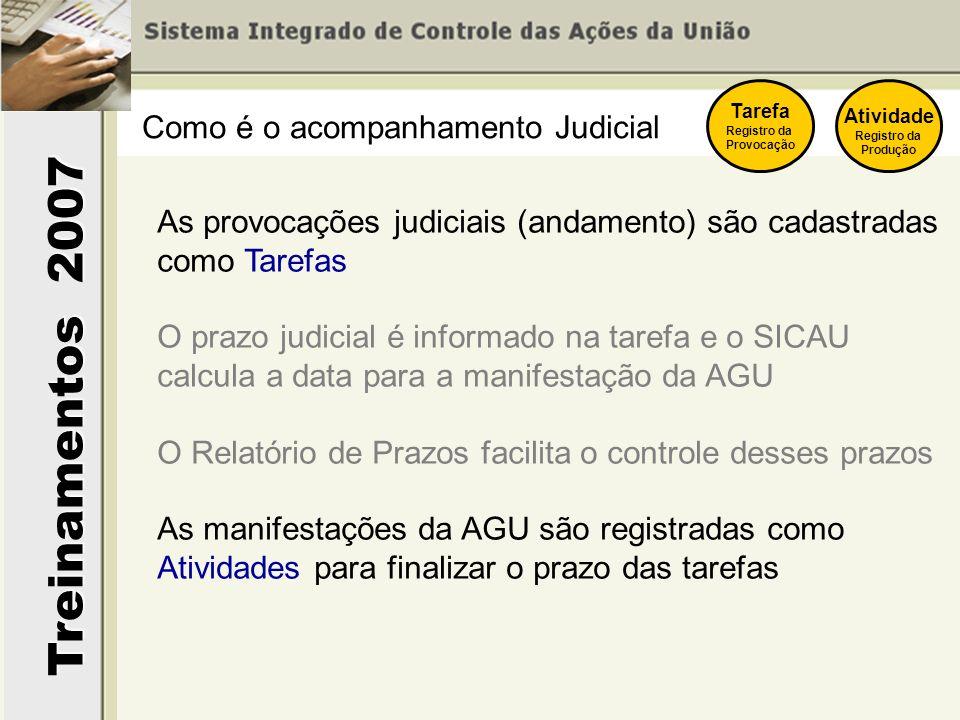 Treinamentos 2007 Tarefa Registro da Provocação Atividade Registro da Produção Como é o acompanhamento Judicial As provocações judiciais (andamento) s