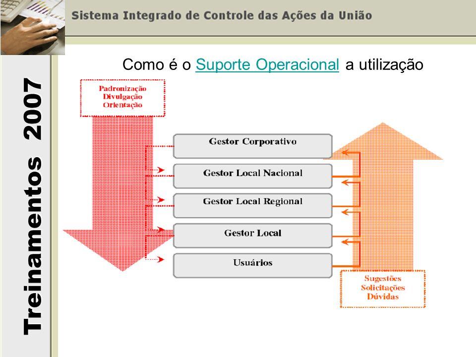 Treinamentos 2007 Como é o Suporte Operacional a utilizaçãoSuporte Operacional