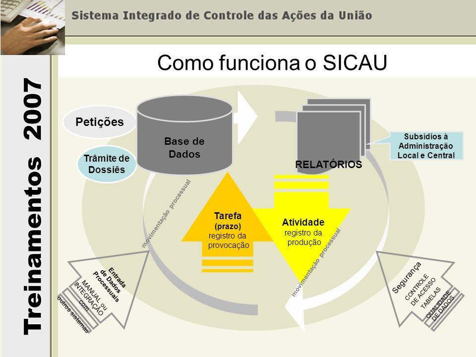 Treinamentos 2007 Trâmite de Dossiês RELATÓRIOS Petições Subsídios à Administração Local e Central Entrada de Dados Processuais MANUAL ou INTEGRAÇÂO c