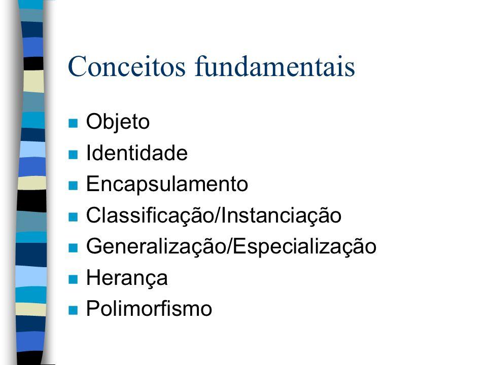 Conceitos fundamentais n Objeto n Identidade n Encapsulamento n Classificação/Instanciação n Generalização/Especialização n Herança n Polimorfismo