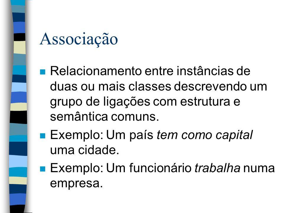 Associação n Relacionamento entre instâncias de duas ou mais classes descrevendo um grupo de ligações com estrutura e semântica comuns. n Exemplo: Um