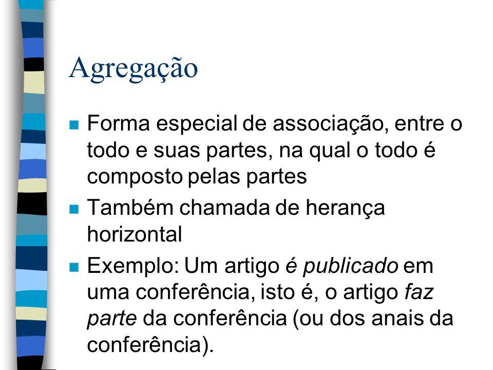 Agregação n Forma especial de associação, entre o todo e suas partes, na qual o todo é composto pelas partes n Também chamada de herança horizontal n