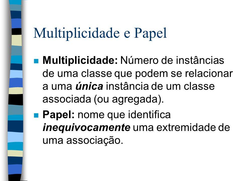 Multiplicidade e Papel n Multiplicidade: Número de instâncias de uma classe que podem se relacionar a uma única instância de um classe associada (ou a