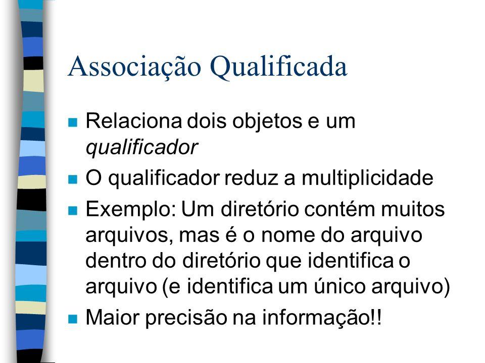 Associação Qualificada n Relaciona dois objetos e um qualificador n O qualificador reduz a multiplicidade n Exemplo: Um diretório contém muitos arquiv