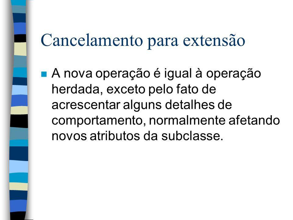 Cancelamento para extensão n A nova operação é igual à operação herdada, exceto pelo fato de acrescentar alguns detalhes de comportamento, normalmente
