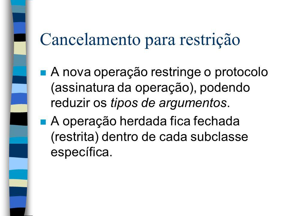 Cancelamento para restrição n A nova operação restringe o protocolo (assinatura da operação), podendo reduzir os tipos de argumentos. n A operação her