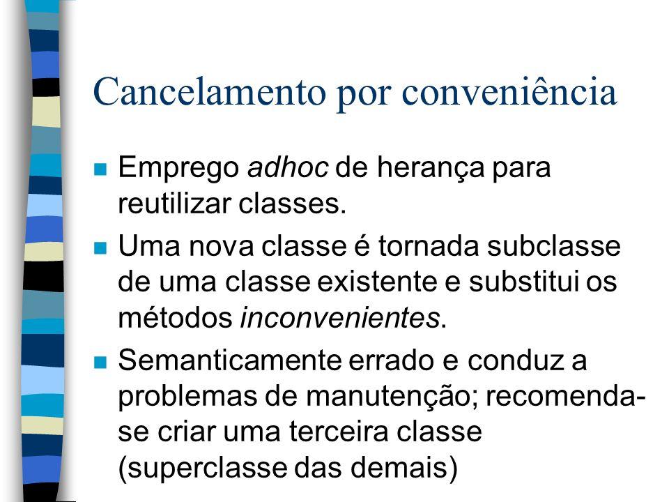 Cancelamento por conveniência n Emprego adhoc de herança para reutilizar classes. n Uma nova classe é tornada subclasse de uma classe existente e subs