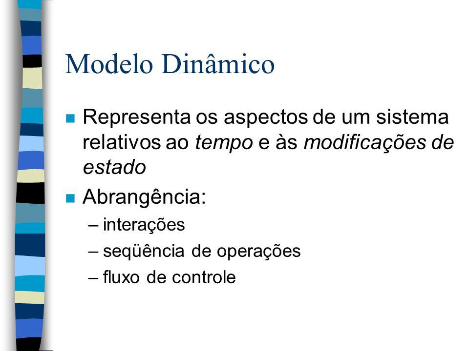 Modelo Dinâmico n Representa os aspectos de um sistema relativos ao tempo e às modificações de estado n Abrangência: –interações –seqüência de operaçõ