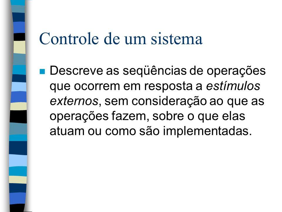 Controle de um sistema n Descreve as seqüências de operações que ocorrem em resposta a estímulos externos, sem consideração ao que as operações fazem,