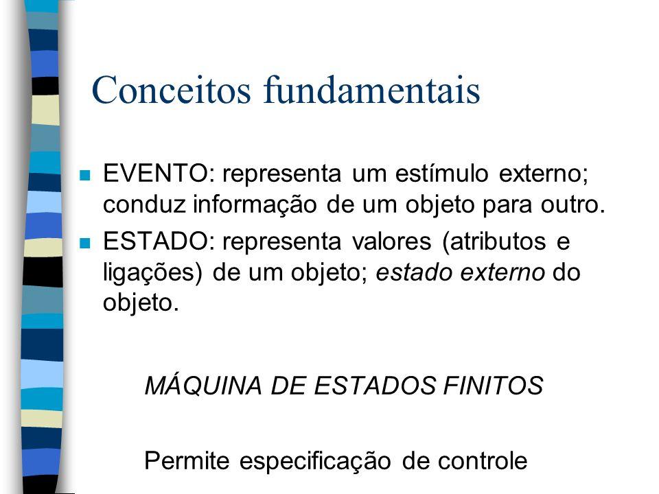 Conceitos fundamentais n EVENTO: representa um estímulo externo; conduz informação de um objeto para outro. n ESTADO: representa valores (atributos e