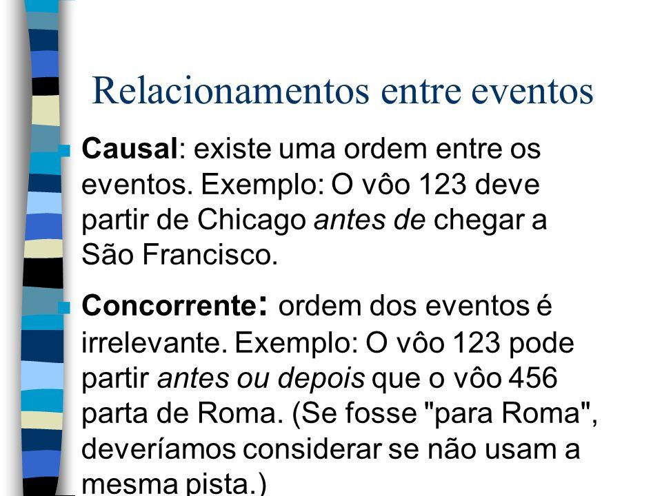 Relacionamentos entre eventos n Causal: existe uma ordem entre os eventos. Exemplo: O vôo 123 deve partir de Chicago antes de chegar a São Francisco.