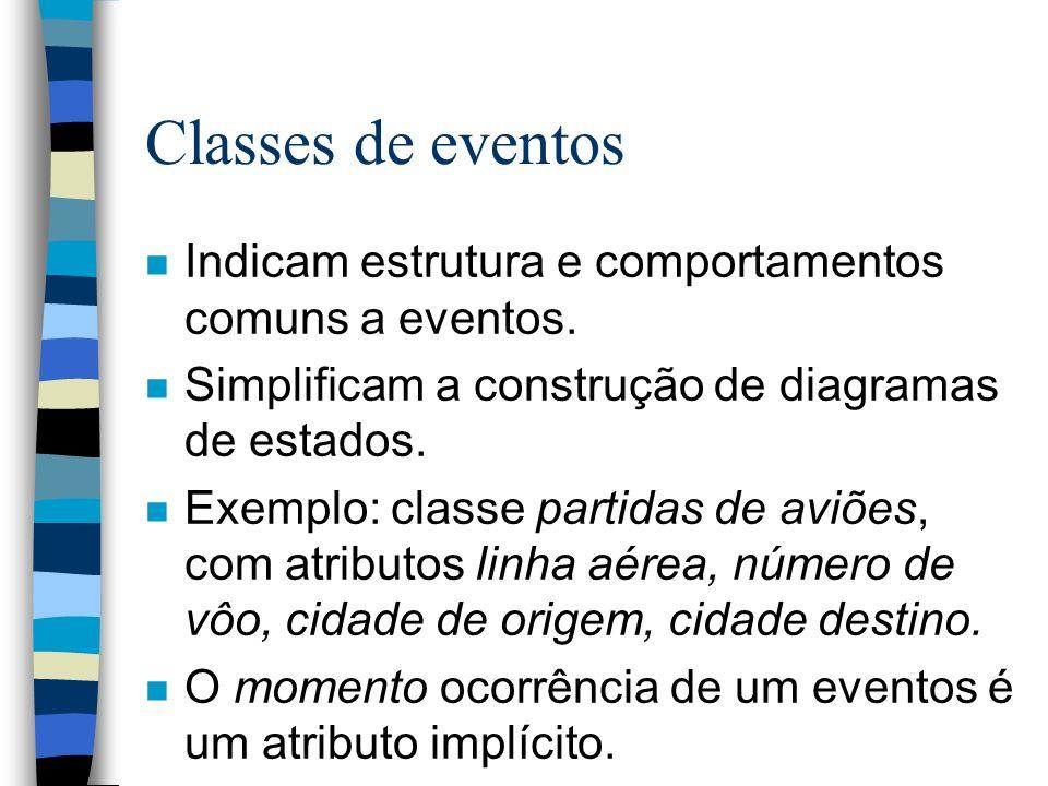 Classes de eventos n Indicam estrutura e comportamentos comuns a eventos. n Simplificam a construção de diagramas de estados. n Exemplo: classe partid