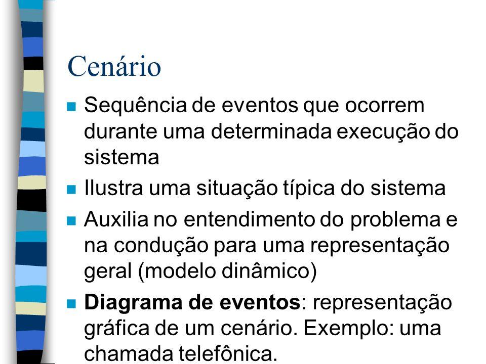 Cenário n Sequência de eventos que ocorrem durante uma determinada execução do sistema n Ilustra uma situação típica do sistema n Auxilia no entendime