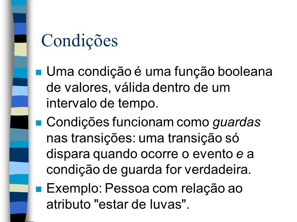 Condições n Uma condição é uma função booleana de valores, válida dentro de um intervalo de tempo. n Condições funcionam como guardas nas transições: