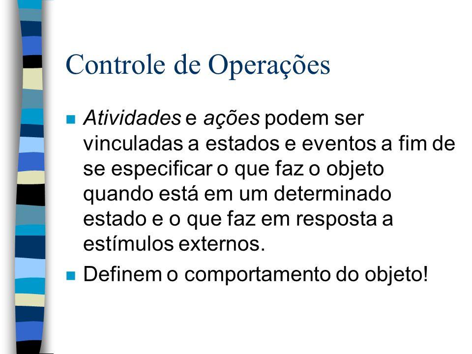 Controle de Operações n Atividades e ações podem ser vinculadas a estados e eventos a fim de se especificar o que faz o objeto quando está em um deter