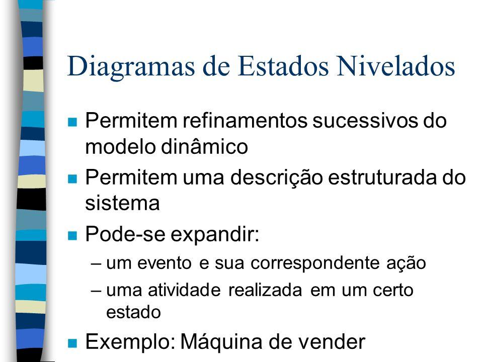 Diagramas de Estados Nivelados n Permitem refinamentos sucessivos do modelo dinâmico n Permitem uma descrição estruturada do sistema n Pode-se expandi