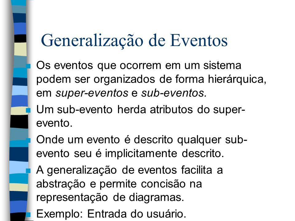 Generalização de Eventos n Os eventos que ocorrem em um sistema podem ser organizados de forma hierárquica, em super-eventos e sub-eventos. n Um sub-e