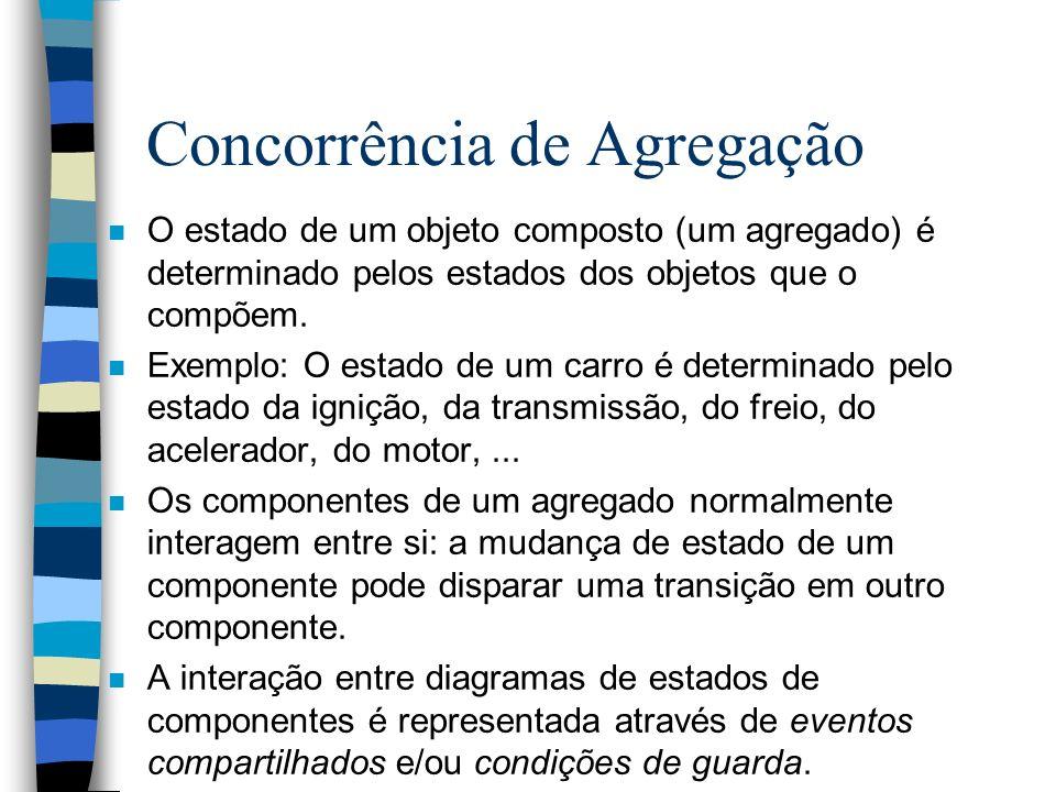 Concorrência de Agregação n O estado de um objeto composto (um agregado) é determinado pelos estados dos objetos que o compõem. n Exemplo: O estado de
