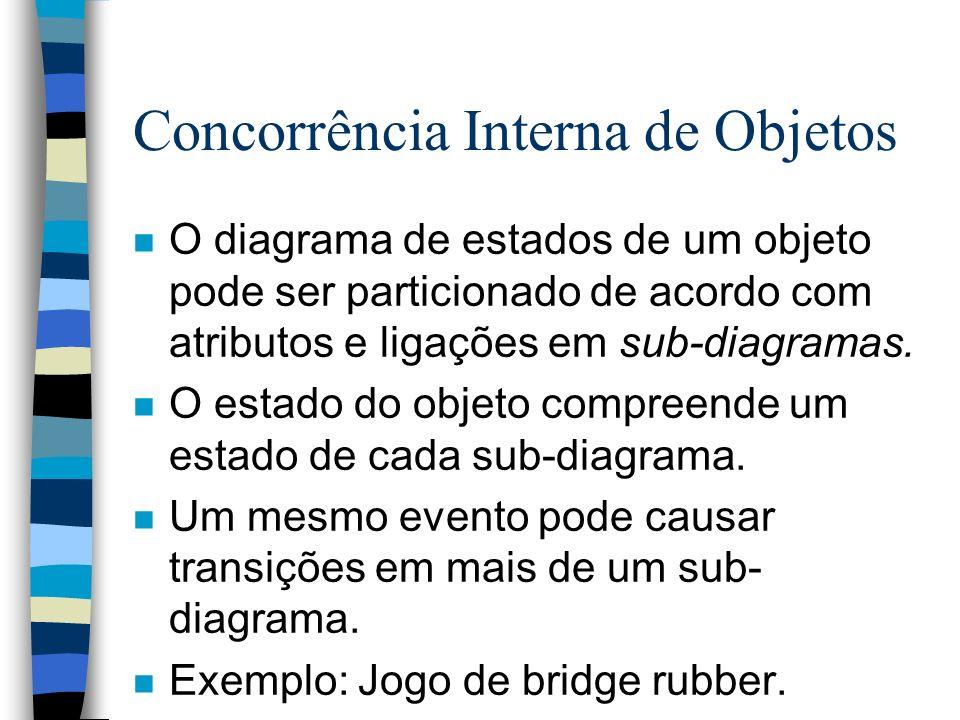 Concorrência Interna de Objetos n O diagrama de estados de um objeto pode ser particionado de acordo com atributos e ligações em sub-diagramas. n O es