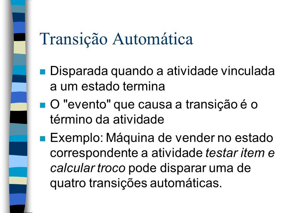 Transição Automática n Disparada quando a atividade vinculada a um estado termina n O