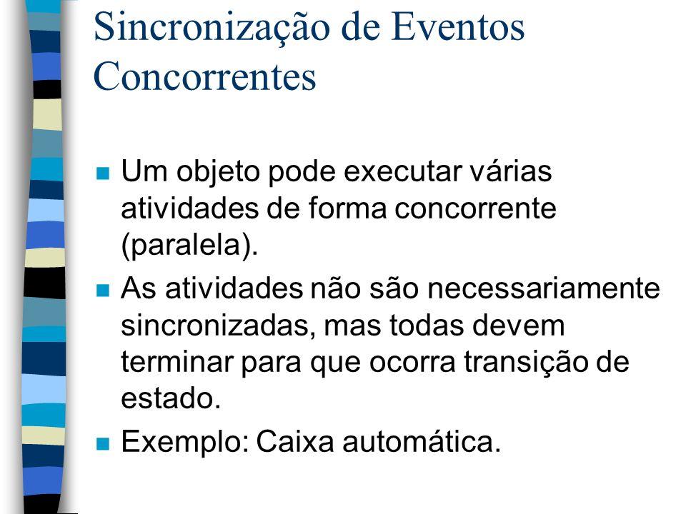 Sincronização de Eventos Concorrentes n Um objeto pode executar várias atividades de forma concorrente (paralela). n As atividades não são necessariam