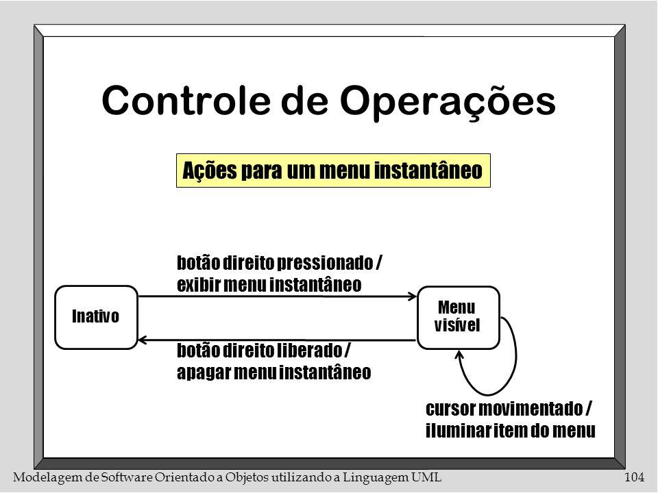 Modelagem de Software Orientado a Objetos utilizando a Linguagem UML104 Controle de Operações Ações para um menu instantâneo Inativo botão direito pre