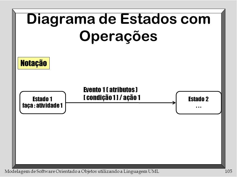 Modelagem de Software Orientado a Objetos utilizando a Linguagem UML105 Diagrama de Estados com Operações Notação Estado 1 faça : atividade 1 Evento 1
