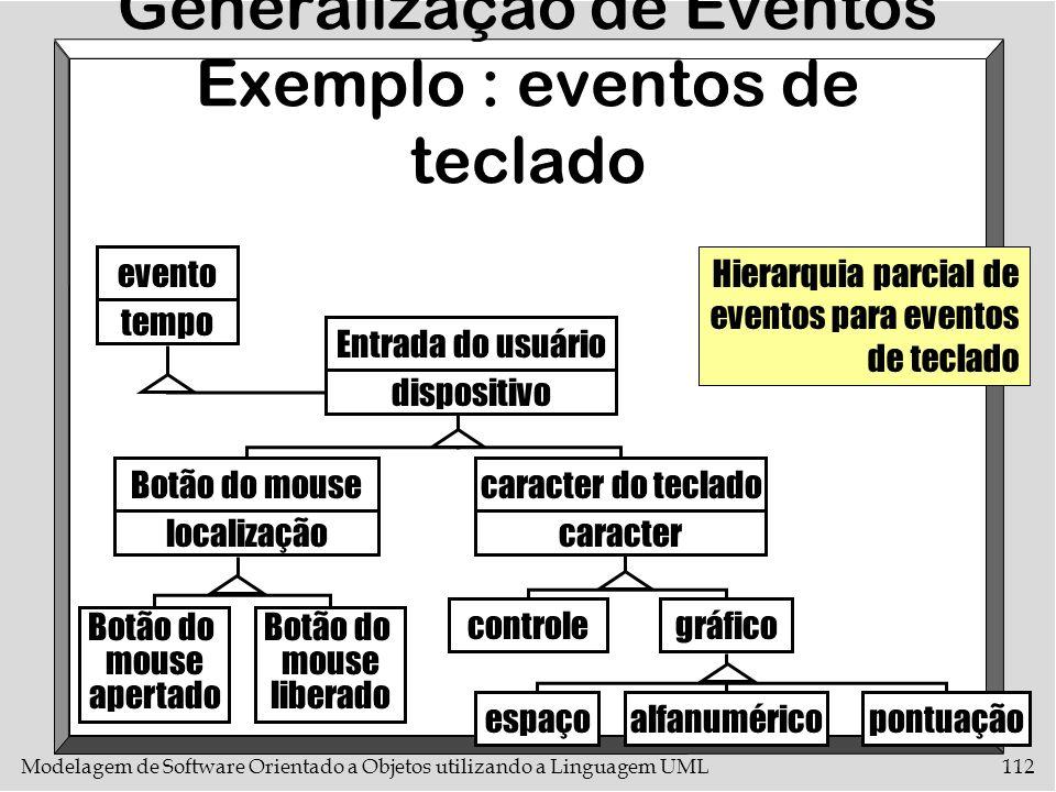 Modelagem de Software Orientado a Objetos utilizando a Linguagem UML112 Generalização de Eventos Exemplo : eventos de teclado evento Entrada do usuári