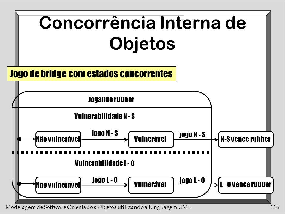Modelagem de Software Orientado a Objetos utilizando a Linguagem UML116 Concorrência Interna de Objetos Não vulnerável Vulnerável N-S vence rubber L -
