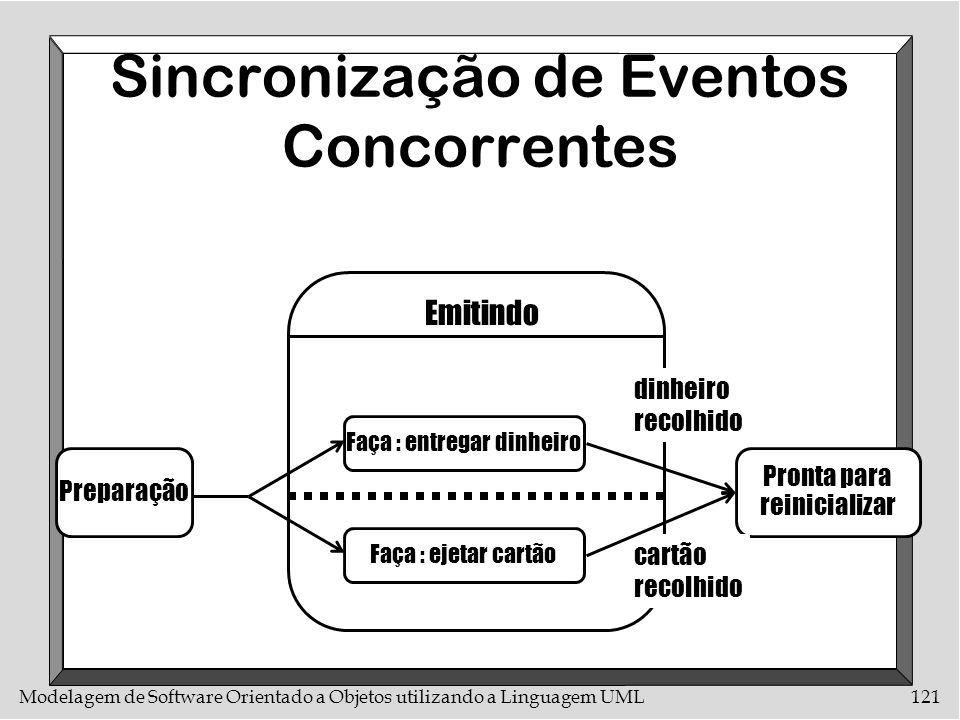 Modelagem de Software Orientado a Objetos utilizando a Linguagem UML121 Sincronização de Eventos Concorrentes Faça : entregar dinheiro Faça : ejetar c