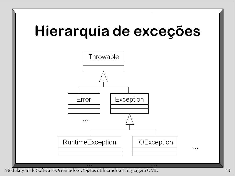 Modelagem de Software Orientado a Objetos utilizando a Linguagem UML44 Hierarquia de exceções...