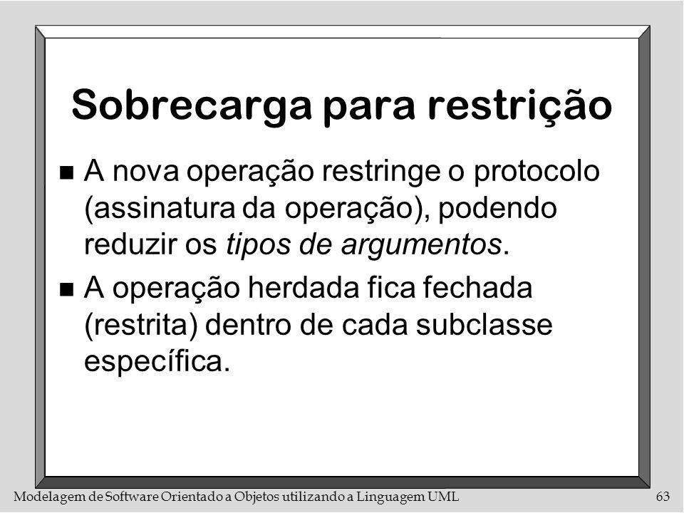 Modelagem de Software Orientado a Objetos utilizando a Linguagem UML63 Sobrecarga para restrição n A nova operação restringe o protocolo (assinatura d