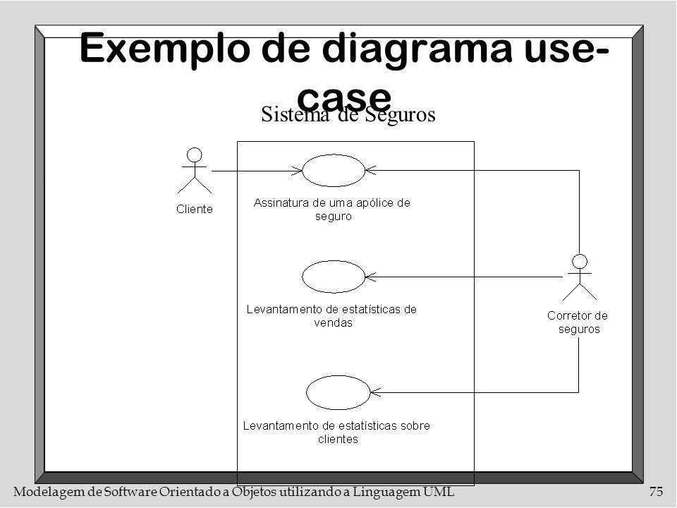 Modelagem de Software Orientado a Objetos utilizando a Linguagem UML75 Exemplo de diagrama use- case Sistema de Seguros