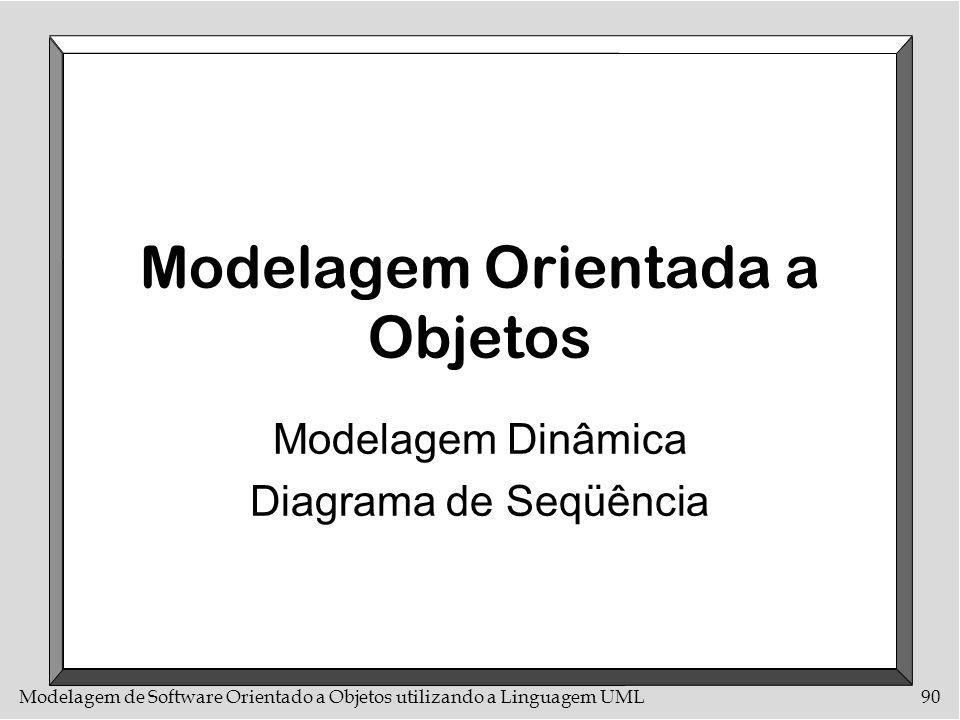 Modelagem de Software Orientado a Objetos utilizando a Linguagem UML90 Modelagem Orientada a Objetos Modelagem Dinâmica Diagrama de Seqüência