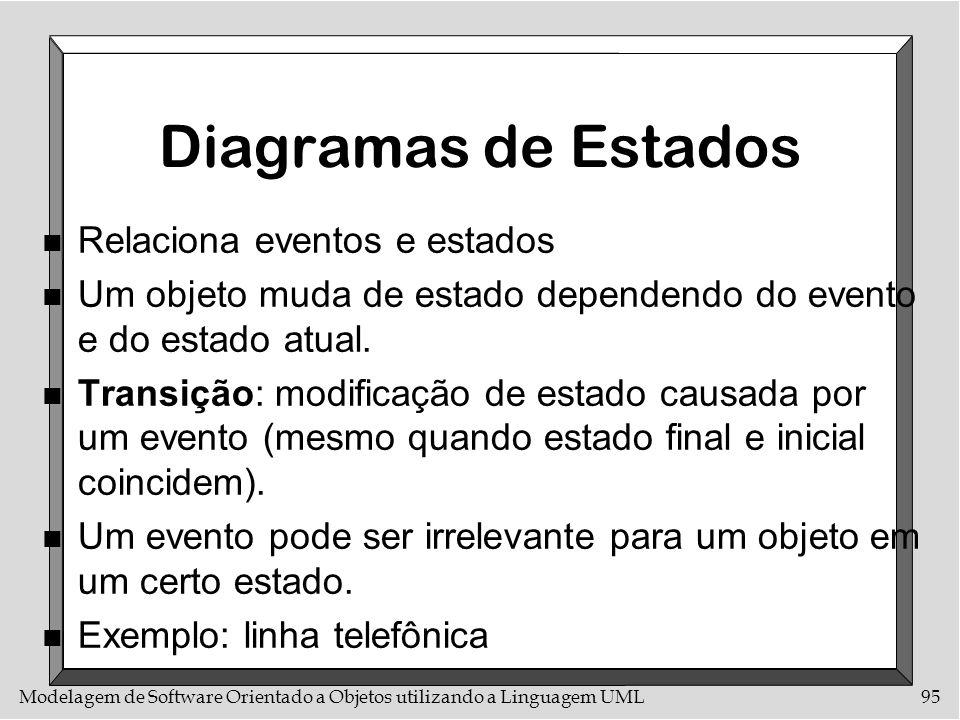 Modelagem de Software Orientado a Objetos utilizando a Linguagem UML95 Diagramas de Estados n Relaciona eventos e estados n Um objeto muda de estado d