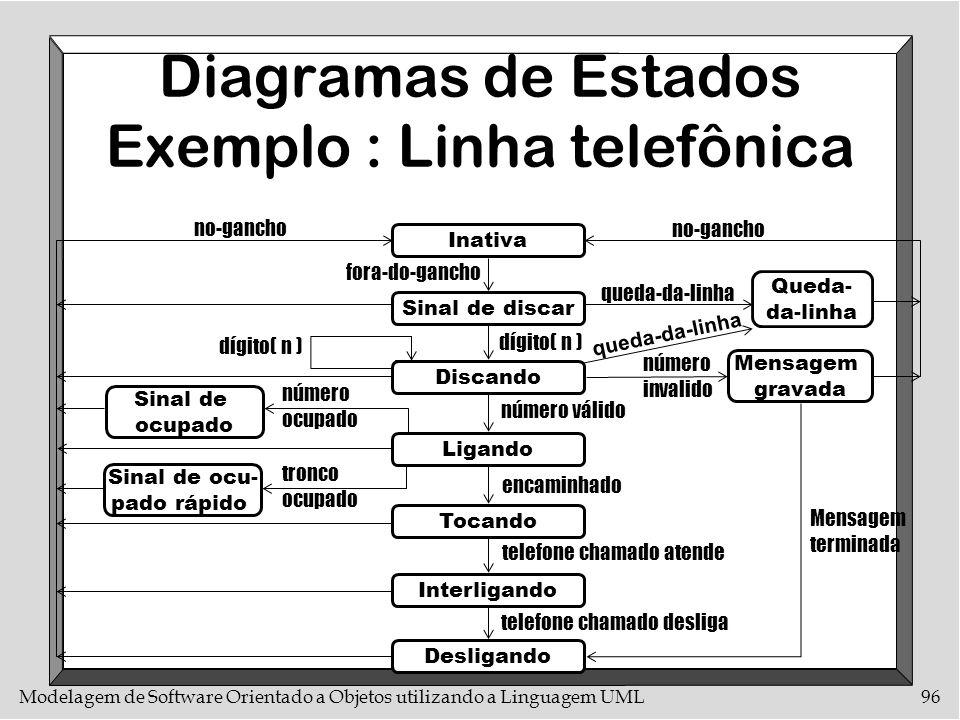 Modelagem de Software Orientado a Objetos utilizando a Linguagem UML96 Diagramas de Estados Exemplo : Linha telefônica Inativa Sinal de discar Ligando